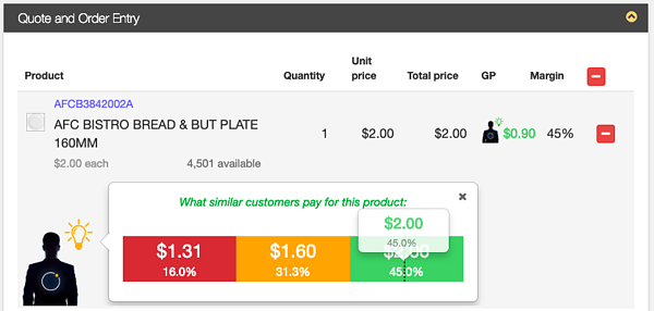 Complexica_dynamic_pricing