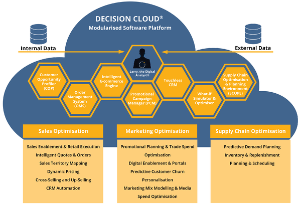 Decision_Cloud_infographic_web